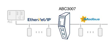 ABC3007